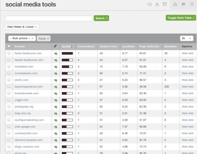 site-finder-social-media-tools