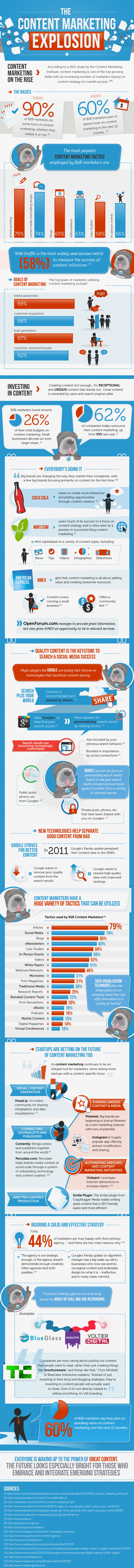 Blueglass-Content-Marketing-Explosion-infographic