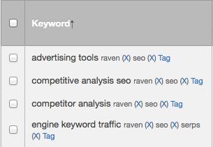 Bulk-tagging in Raven