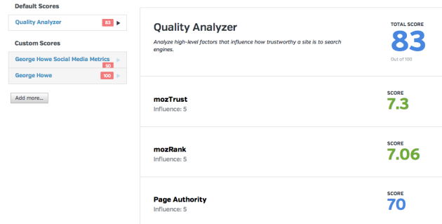 Website Quality Analyzer