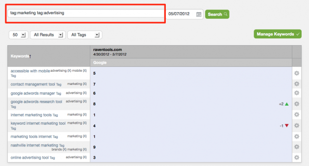 Searching for tagged keywords in SERP Tracker