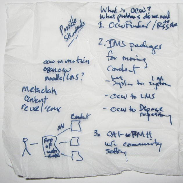 bar-napkin-writing
