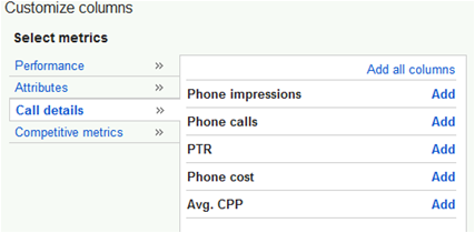 Google AdWords Call Extensions