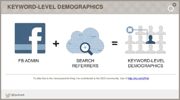 keyword-fb-demographics