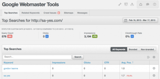 Google-Webmaster-Tools-top-searches