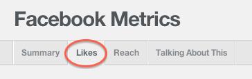 Raven Metrics Likes tab.