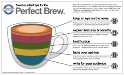 five-web-content-tips-for-the-perfect-brew-300x182