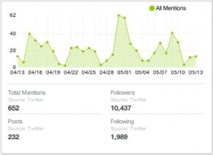 Screen Shot 2013-05-17 at 1.12.15 PM