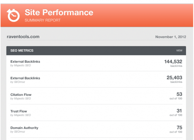 Site-Performance-alerts-preview
