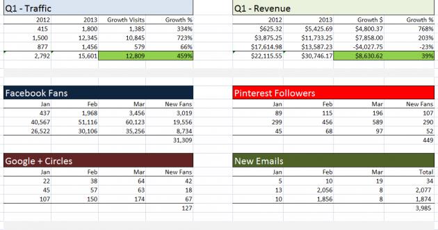 Excel-Social-Spreadsheet