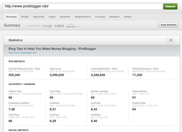 research-central-problogger