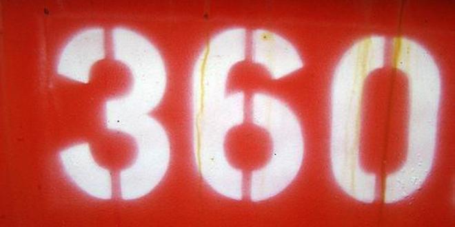 Achieve 360° Marketing Optimization in 7 Steps