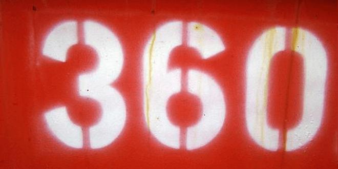 360 marketing optimization