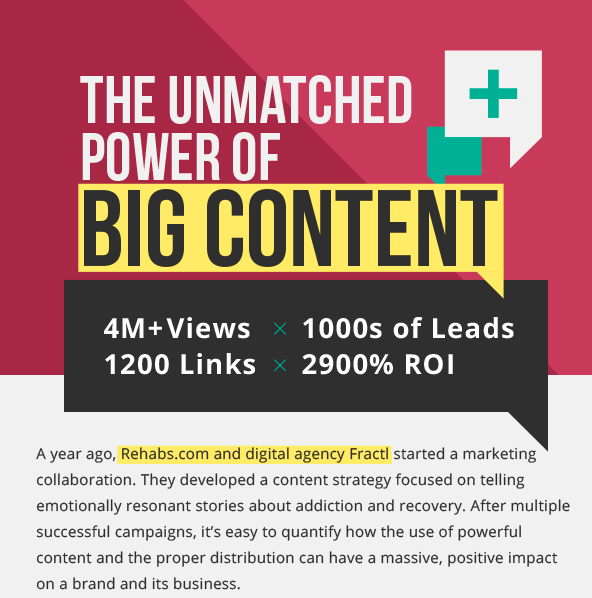 content-infographic