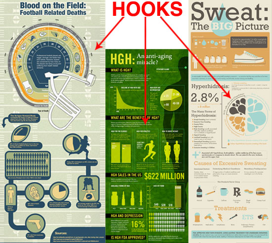 Infographic Hooks from Smashing Magazine