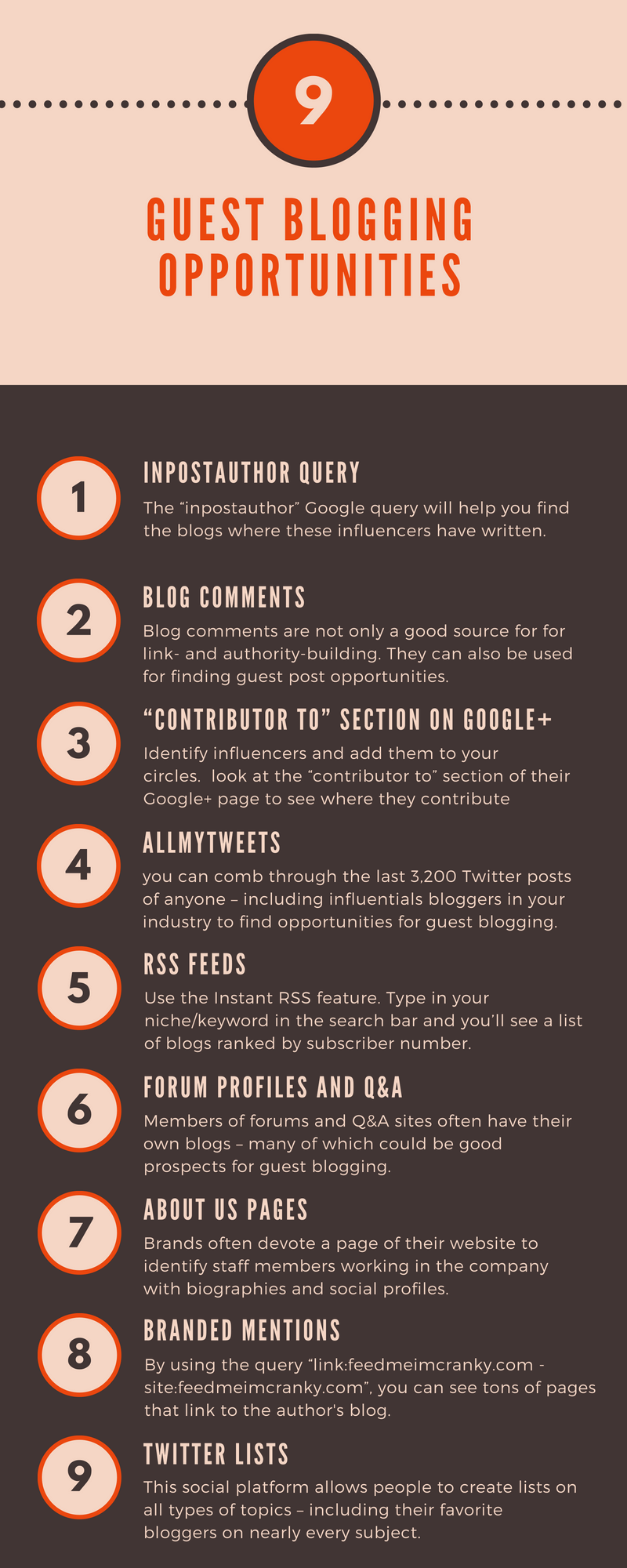 9 Guest Blogging Opportunities