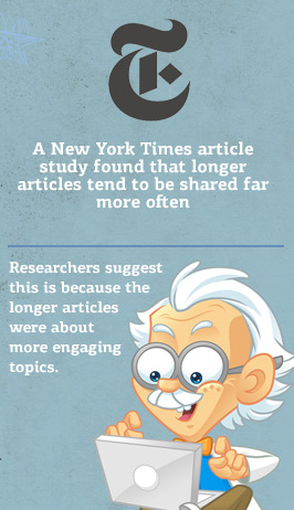 Longer articles can be more engaging to readers