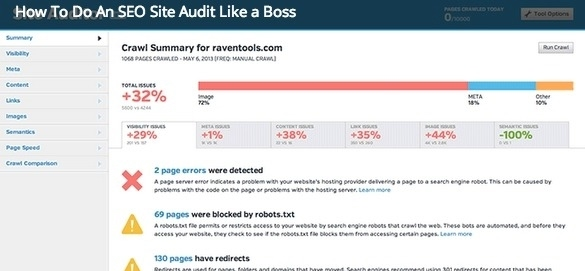 How to do an SEO site audit like a boss