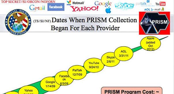 PRISM Powerpoint slide