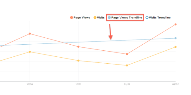 Google-Analytics-trendlines