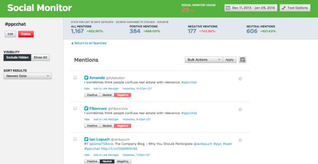 social monitor topics