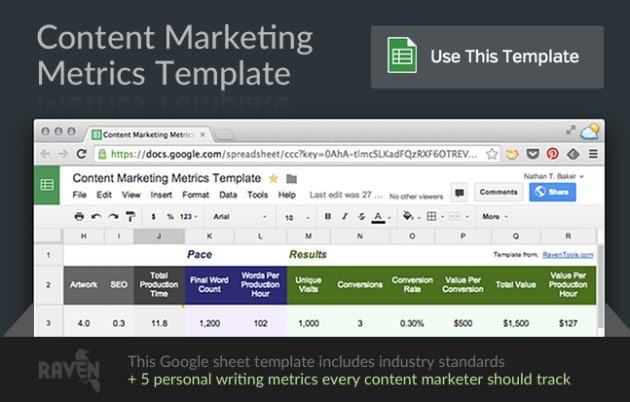 content-marketing-metrics-template
