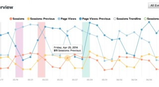 New Google Analytics Overview