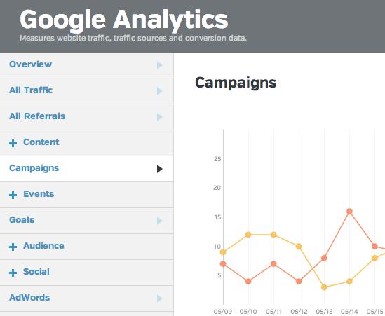Google Analytics Subnav