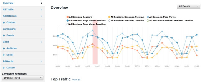 Video: Google Analytics Advanced Segments Mini-Tutorial