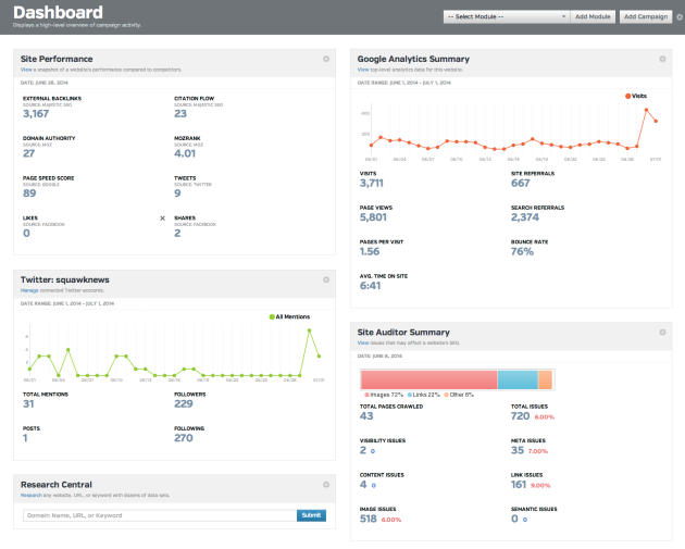 a dashboard of your marketing campaign
