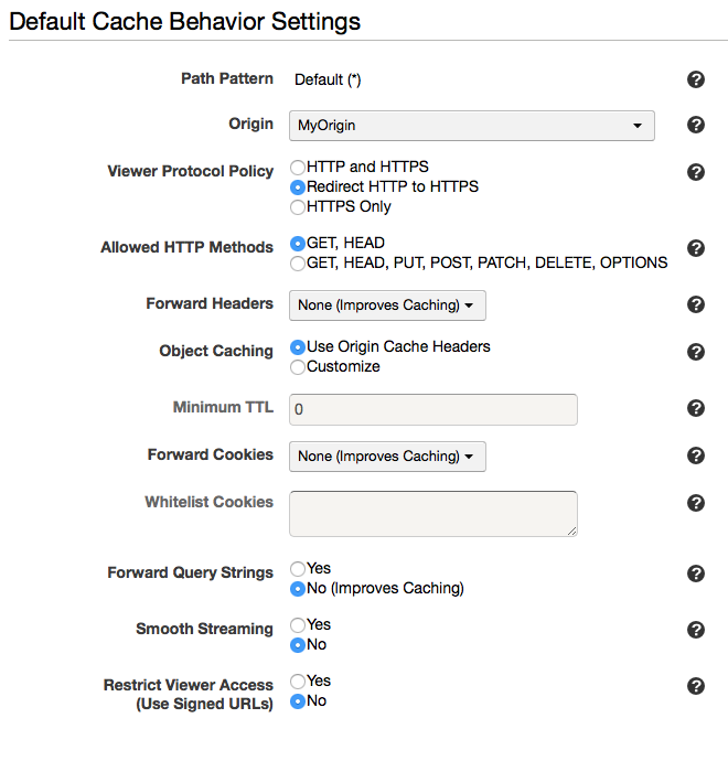 CloudFront Cache Settings