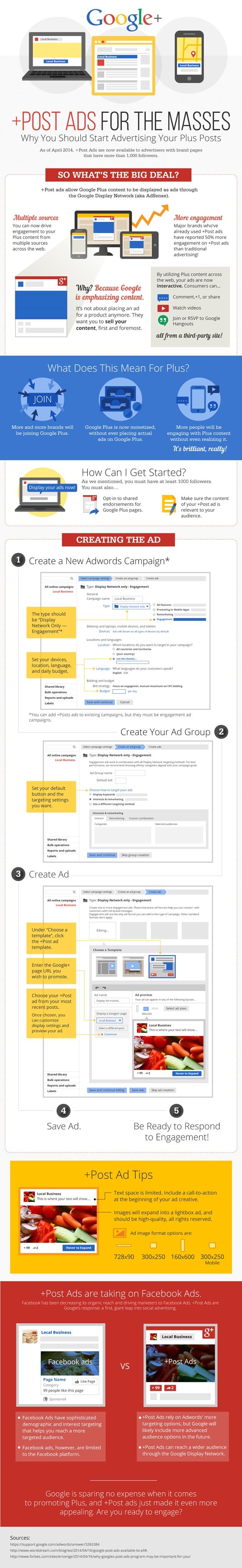 Google+PostAds Infographic