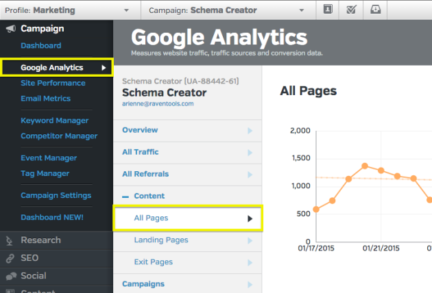 Google analytics navigation in raven tools