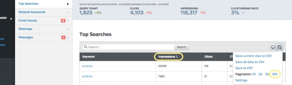 Discover keyword opportunities with high impressions