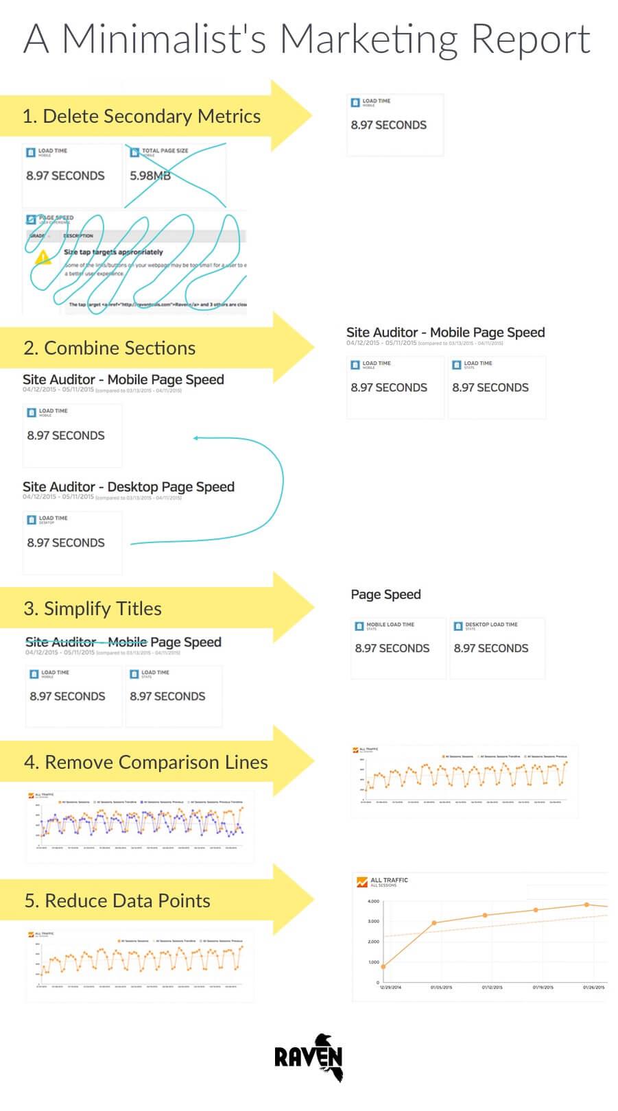 How to Create a Minimalist Marketing Report Raven Blog – Marketing Report