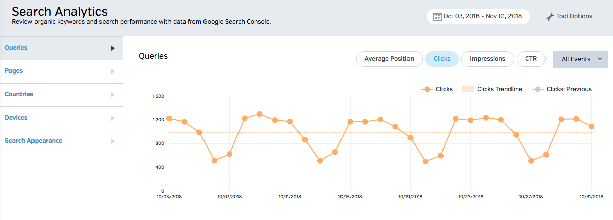 Search Console Analytics data available in Raven