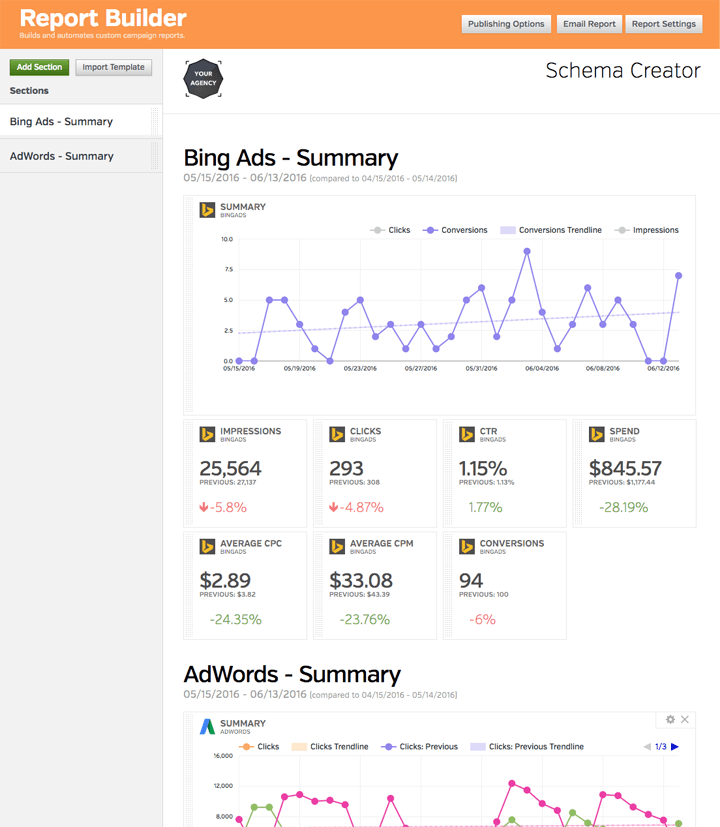 Building Reports with Bing Ads