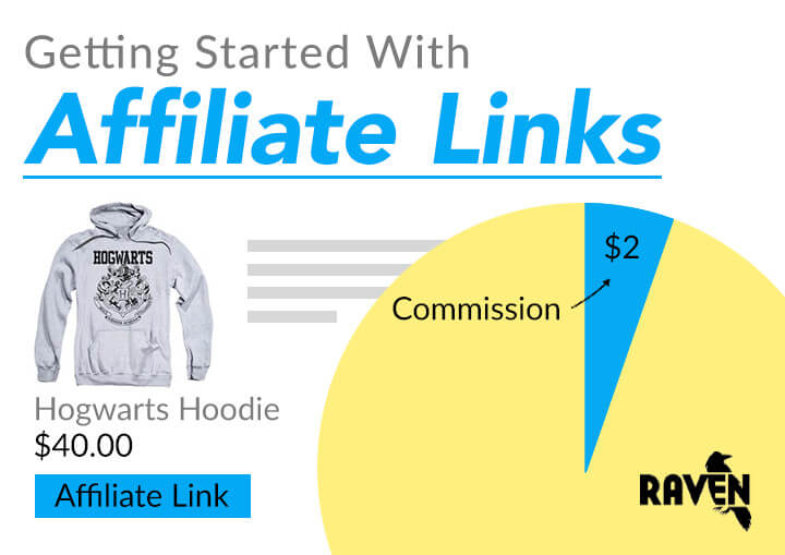 db94f4bdb34 Before adding affiliate links to your website