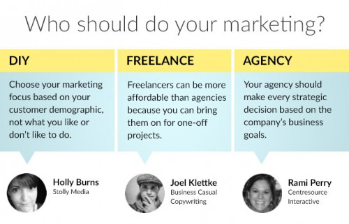 marketing: freelance. agency, or DIY