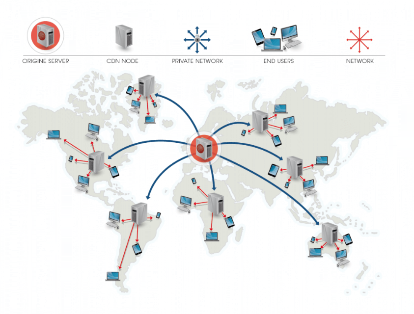 content delivery network image showing worldwide cdn servers