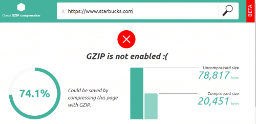 gzip compression checker tool
