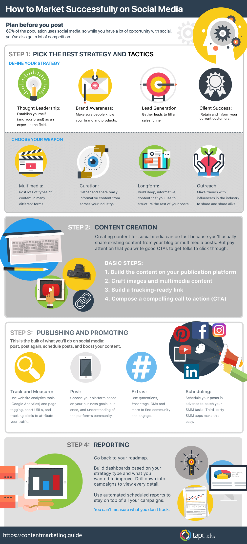 infographic-social-media-marketing
