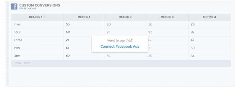 Facebook custom conversions added to Raven WYSIWYG reports