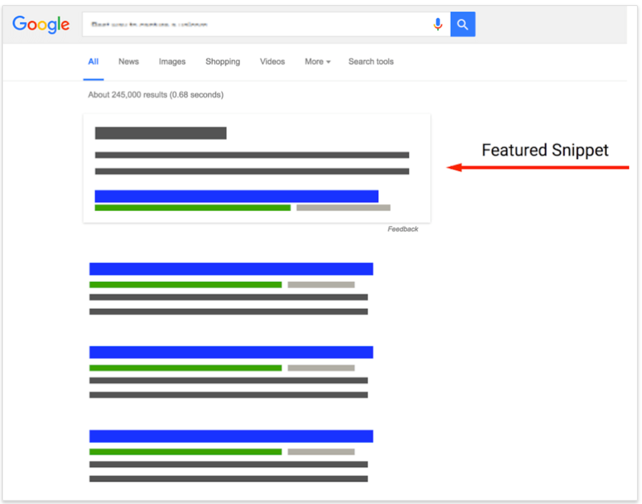 Google's Featured Snippet Example