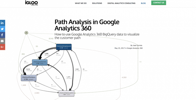 path analysis in BigQuery
