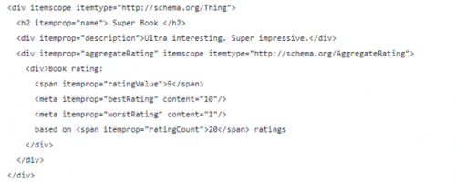 Schema Ratings Markup