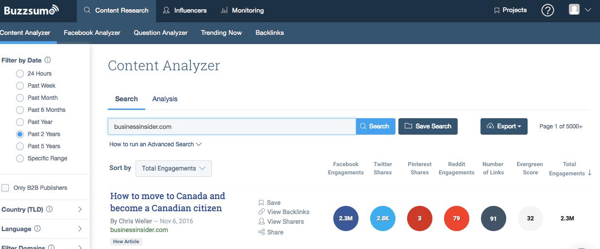 content analyzer in Buzzsumo