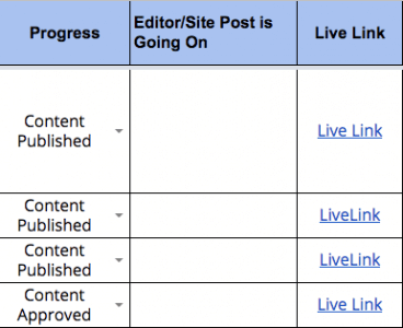 Directive Consulting Content Calendar with Progress Tracking