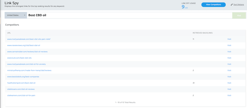 Analyze Backlinks for Keyword Queries