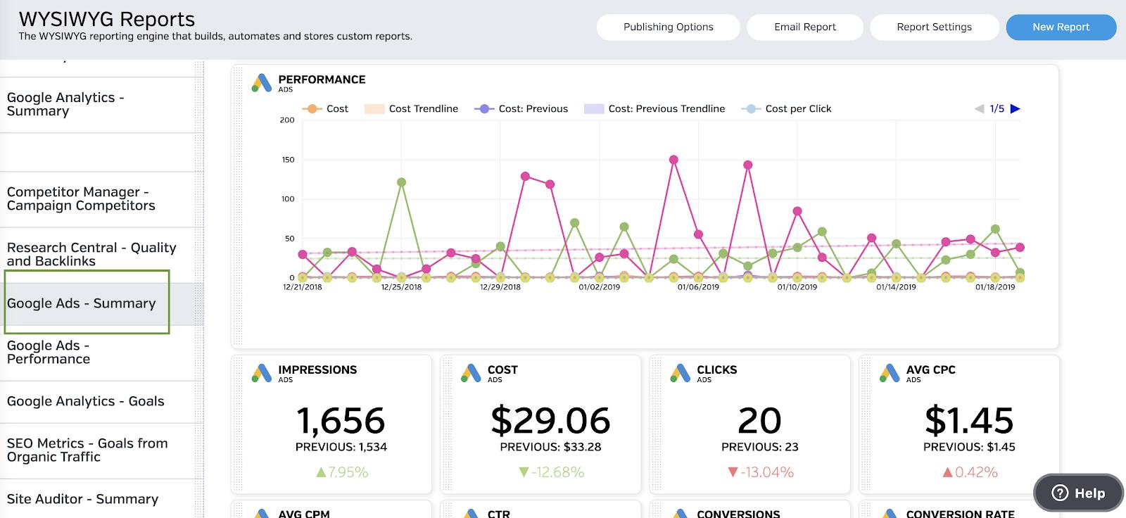 WYSIWYG Reports within Raven Tools: Google Ads Summary